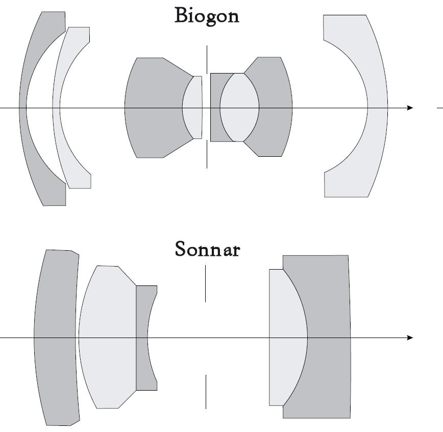 Information Large format lenses carl zeiss oberkochen, biogon, sonnar, planar